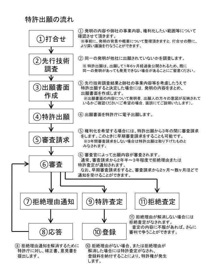 tokkyo_スライド